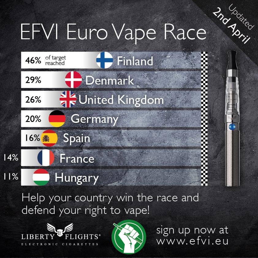 EFVI-Euro-Vape-Race_02-04-14